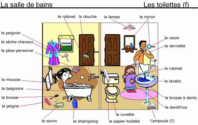 salle de bains toilettes vocabulaire. Black Bedroom Furniture Sets. Home Design Ideas