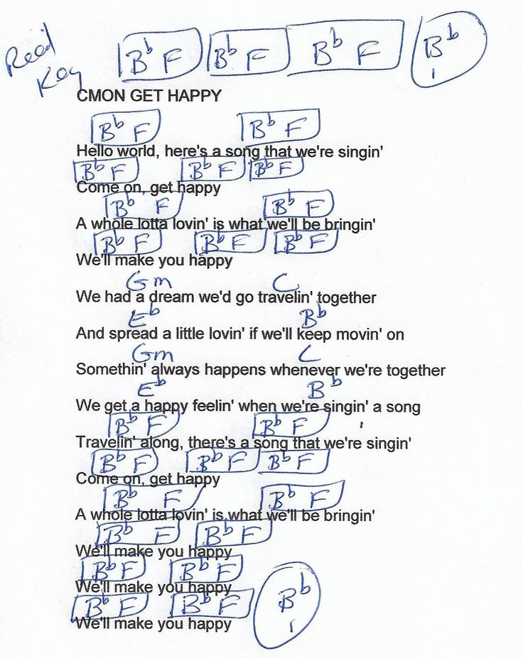 C'mon Get Happy (The Partridge Family) Guitar Chord Chart in Bb Major