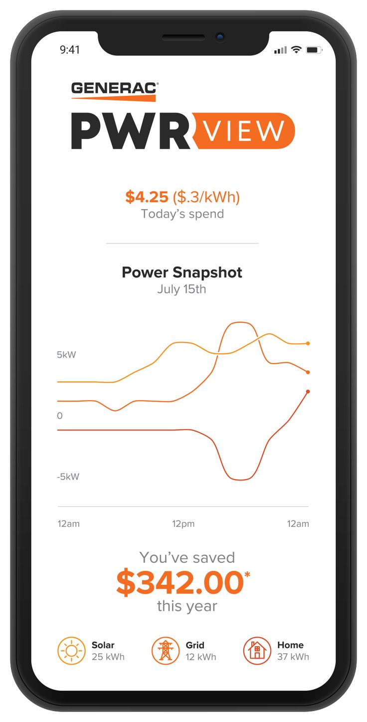 Get solar panels with battery backup by generac pwrcell