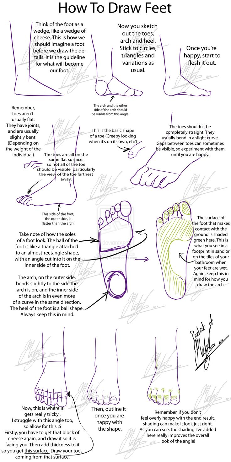 Tutorial+-+How+to+Draw+Feet+by+Micky-K.deviantart.com+on+@deviantART
