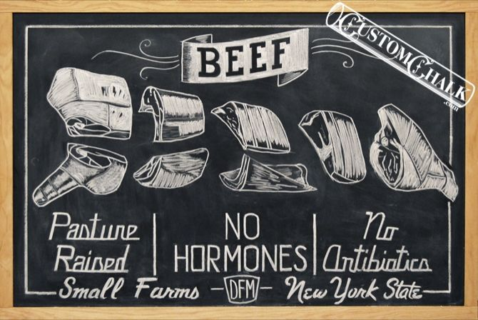 4 foot by 6 foot chalk mural butcher shop display for Dickson's Farmstand Meats in Chelsea Market - New York City Chalk Mural