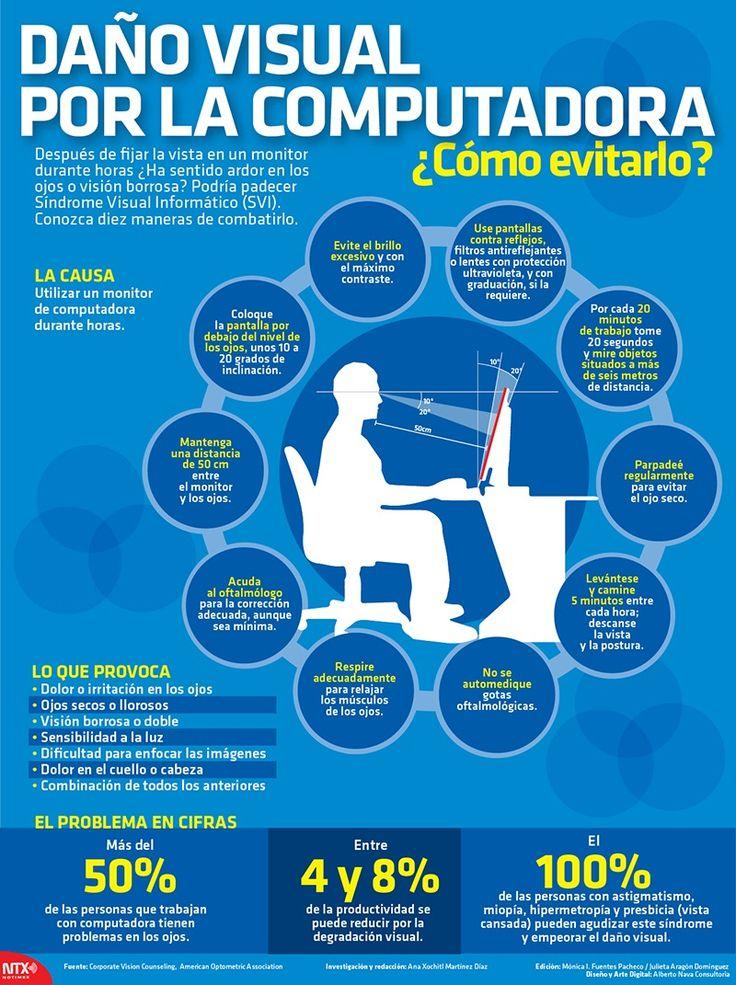 Daño visual al ordenador ¿cómo evitarlo? #infografia #infographic #health