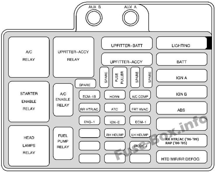 Diagram  Chevy Astro Wiring Diagram Full Version Hd
