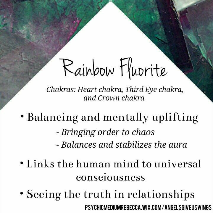 Rainbow Fluorite crystal meaning