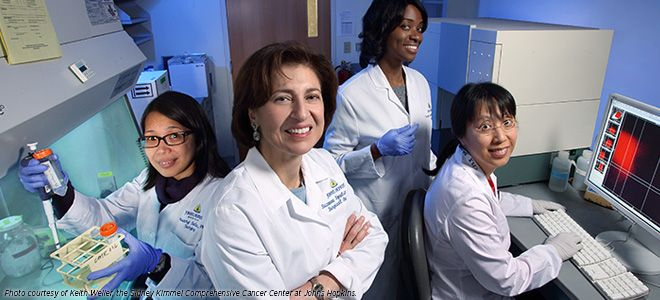 Dr. Suzanne L. Topalian Developing Cancer Immunotherapy