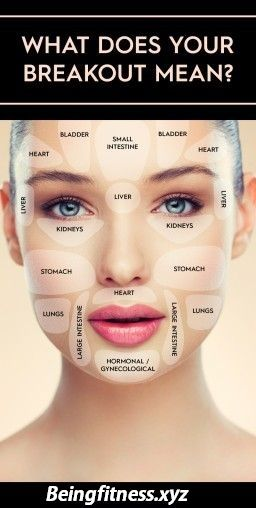 WHAT DOES YOUR SKIN SAY ABOUT YOU? FACE CHART