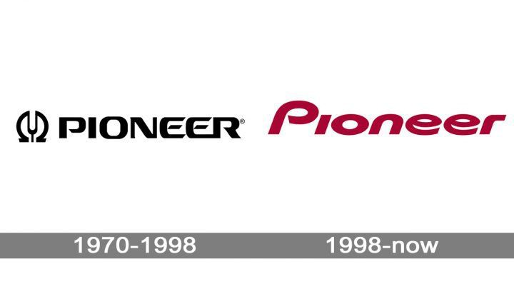 Pioneer Logo And Symbol Meaning History Png Pioneer Logo Pioneer History Logo