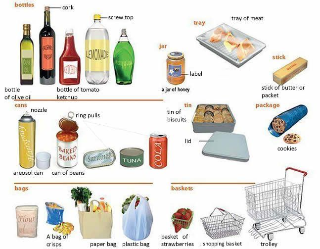 Different food containers English lesson