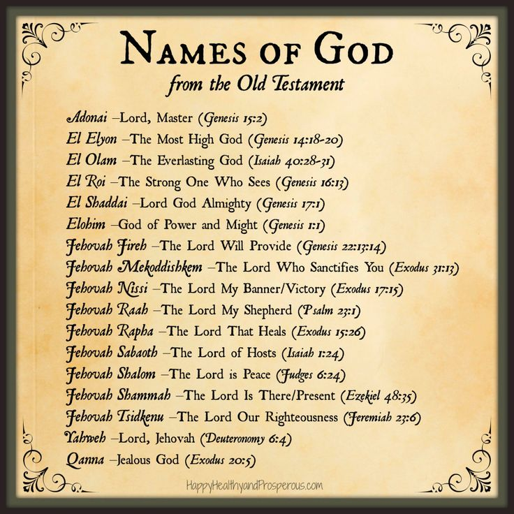 Name Meanings: Old Testament Names of God