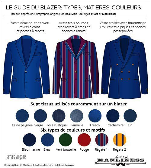 guide-blazer-homme infographie