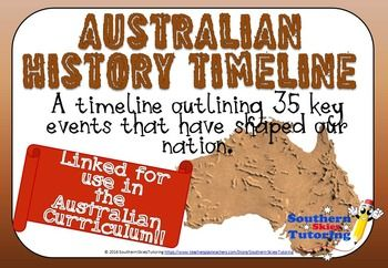 This high quality timeline, linked to the Australian curriculum,  features 35 key events that have shaped Australian culture. Use as a wall display in your classroom or for further activities on an Interactive Whiteboard. Let your imagination run wild with this multi-purpose resource.Each poster is A4 size.Key events include:- The arrival of the aborigines- The arrival of dingoes- discovery of Tasmania by Abel Tasman- William Dampier's exploration of the West Coast of Australia- Captain…