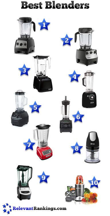The top 10 best blenders as rated by RelevantRankings.com.  Updated on 11/12/2015