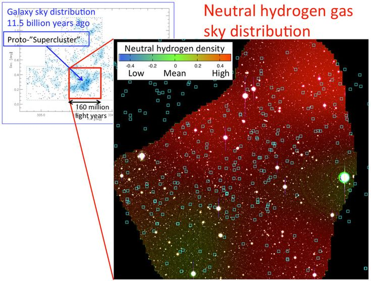 Subaru Telescope Helps Create the Most-Extensive Map of Neutral Hydrogen Gas in the Early Universe