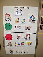 Inspired by Kindergarten: Behavior Charts: Advice/Comments Welcome!
