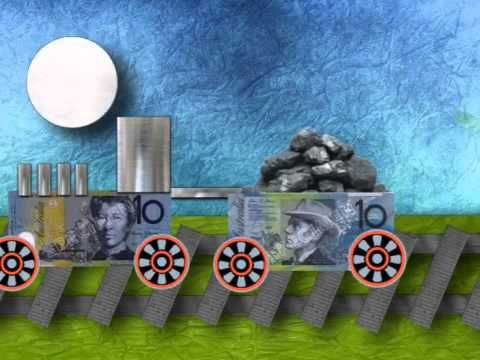 Australian Money - Notes Take an animated journey on the Australian Notes Train and learn all the faces that appear on both sides of the notes.