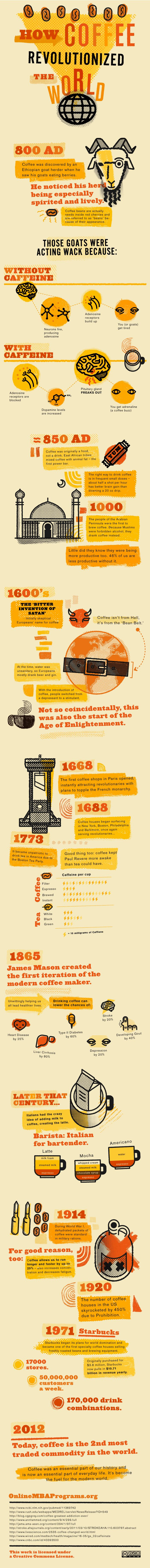 how coffee revolutionized the world.... this intrigued my teacher senses and coffee addiction ;)