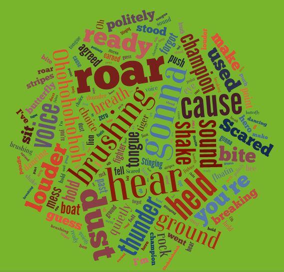 katy perry roar lyrics pdf