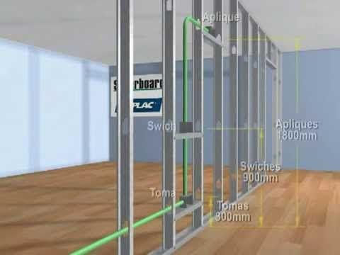 Instalación de redes en paredes de YESO (DRYWALL)