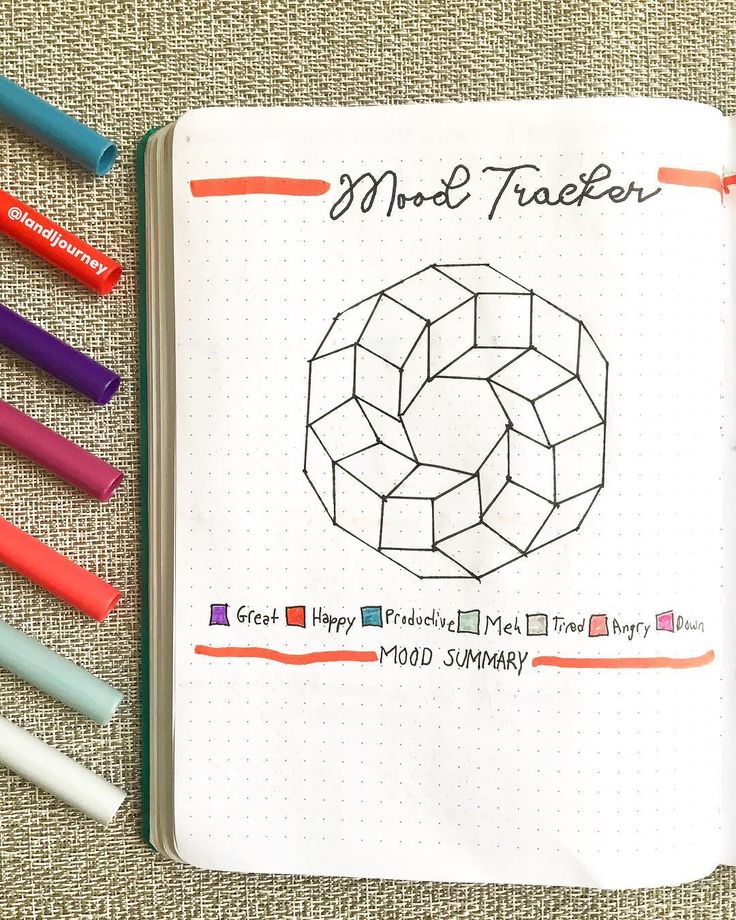 Bullet journal monthly mood tracker.   @landljourney