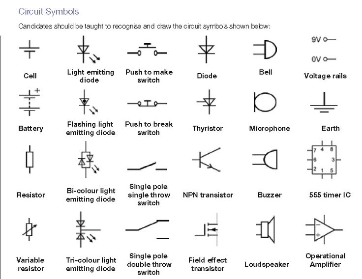 circuit symbols electronic components pinterest symbols. Black Bedroom Furniture Sets. Home Design Ideas