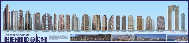 rascacielos_benidorm.jpg (3426×795)