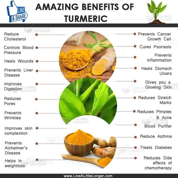Amazing Benefits Of Turmeric. #health #nature For More: www.livealittlelonger.com