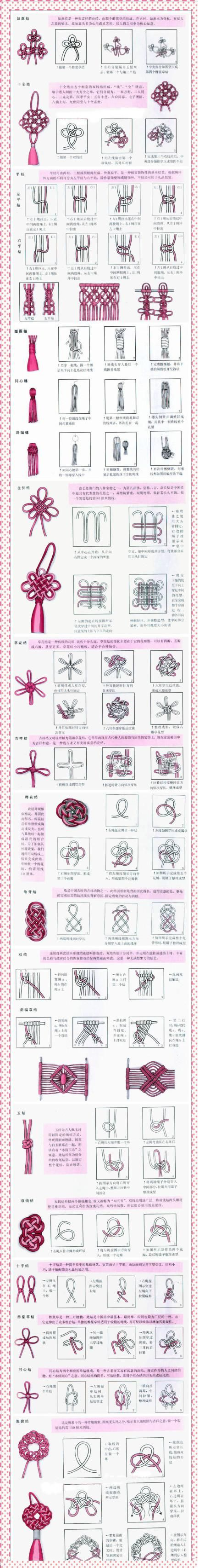 The various Chinese knot weave Collection.