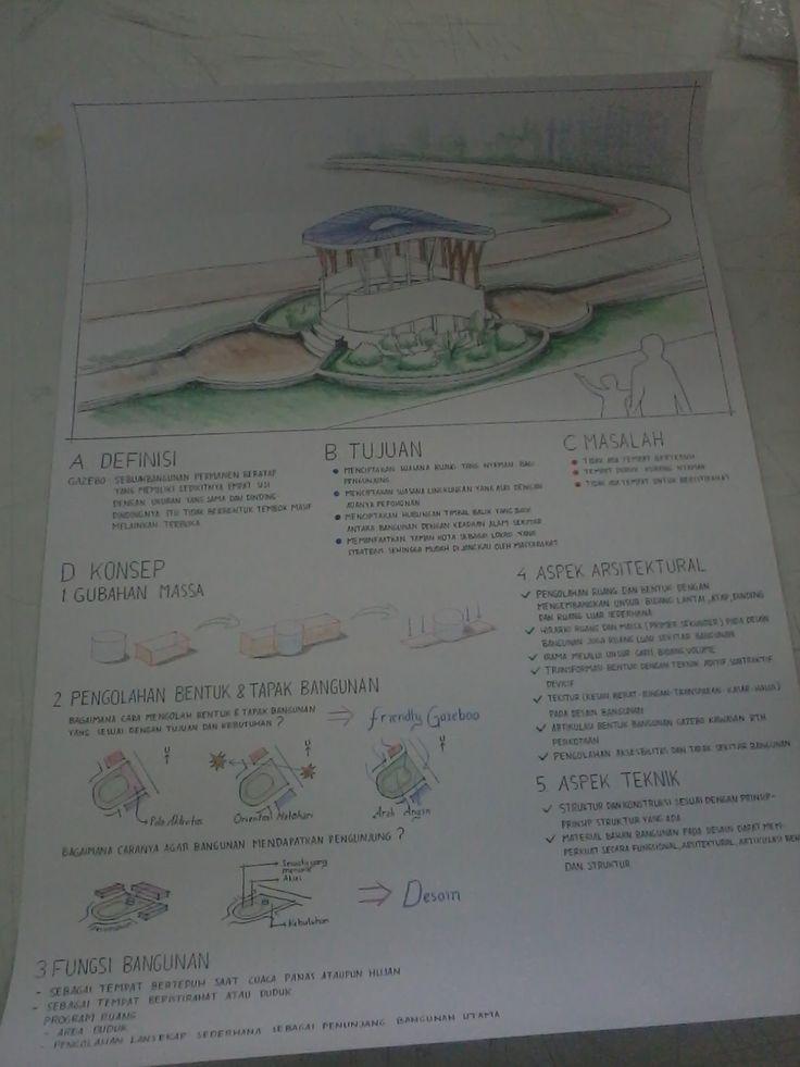 Desain Gazebo