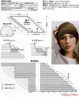 шапка по диагонали спицами описание: 24 тыс изображений найдено в Яндекс.Картинках