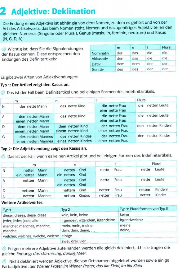 286 best Aleman images on Pinterest | Learn german, German grammar ...