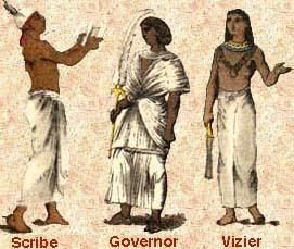 This shows the looks of each societal role for men. Ancient Egypt Fashion.