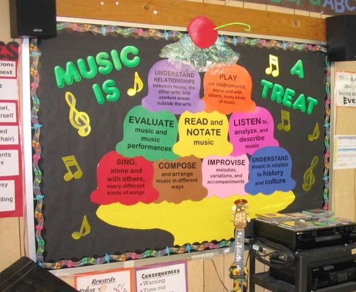 music is a treat bulletin boardClassroom Decor, Classroom Bulletin Boards, Music Bulletin Boards, Ice Cream, Music Room, Classroom Ideas, Boards Ideas, Bulletinboards, Music Classroom