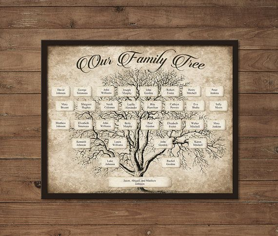 Custom Family Tree Printable 5 Generation Template ...