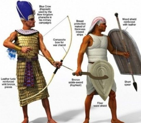 ancient warriors pics | Ain't no party like an ancient Egyptian party. Well, until the latter ...