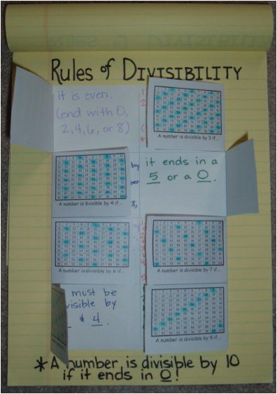 This is a FREE pdf file containing a picture of the interactive notes. There are two different practice worksheets included which require the students to use their notes. I have included a differentiated version of both the interactive notes and the practice worksheets for students with special needs. I used this with my all of my 5th graders and it was a huge success. Joy of Teaching  -  mrsjoyhall.com
