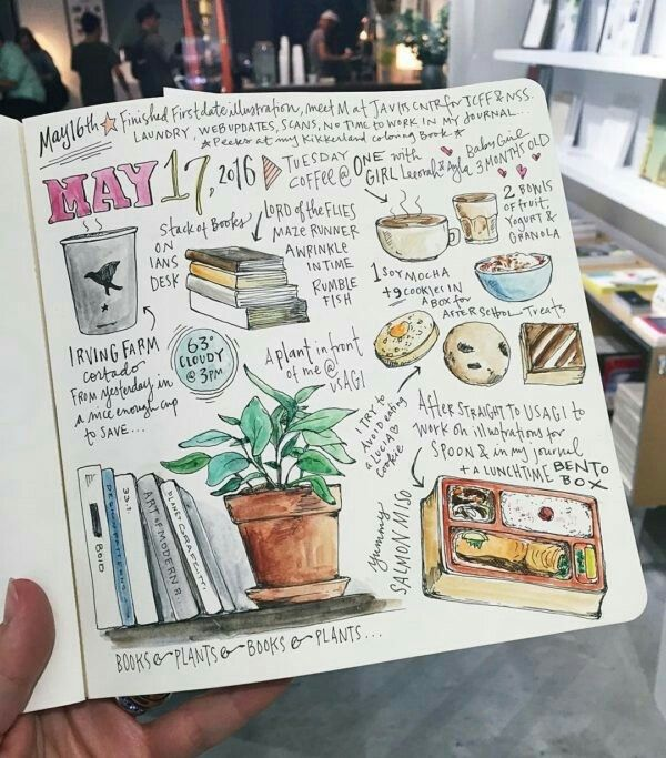 Such beautiful sketches - these would be great in a bullet journal, too!