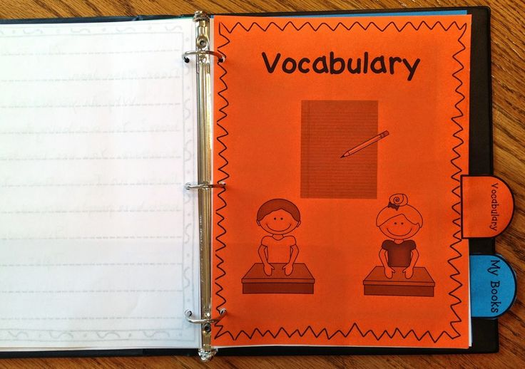 Increase vocabulary learning by using notebooks and Vocabulary Walls