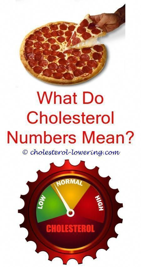 Normalcholesterol What Medications Treat High Cholesterol Does