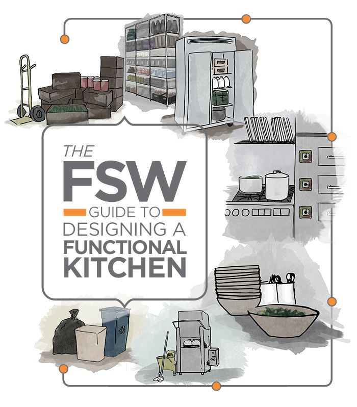 Guide To Design The Perfect Commercial Kitchen No Matter How Big Or Small Your Space Is