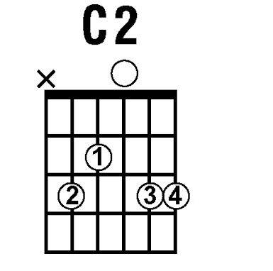 Image Result For The C2 Chord On Guitar Friendship Quotes