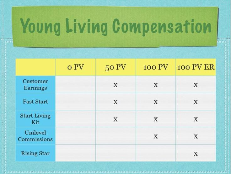 Art Line Young Living : Best images about business on pinterest great deals