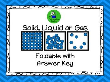 10 best images about Science STAAR review on Pinterest