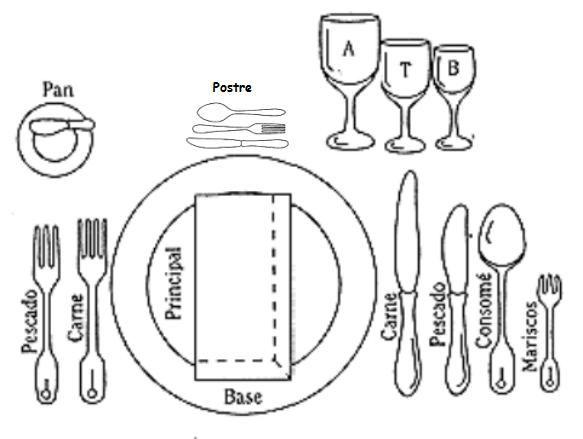 Las 25 mejores ideas sobre cubiertos en la mesa en for Colocacion de los cubiertos en una mesa