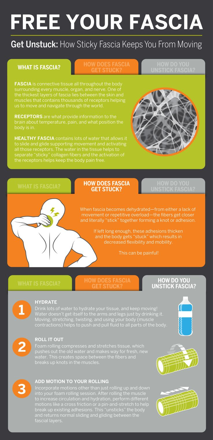 How to Free Your Fascia [Infographic] | TriggerPoint Blog