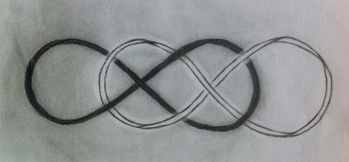 Infinity times infinity (infinity)