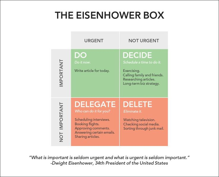 Eisenhower realised we have a tendancy to work on the urgent. But the urgent is not always the important.