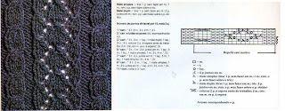 *Trico com Ceci*: Os mais belos pontos de tricot e crochet - 3ª Parte