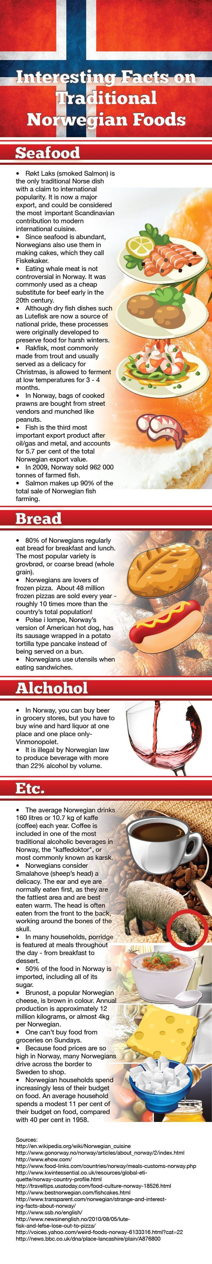Norwegian food- As a Norwegian, it's funny reading information about Norwegian food written by a foreigner!