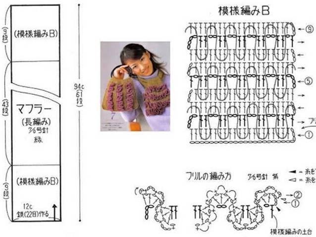ber ideen zu r schenschal h keln auf pinterest sashay garn r schenschal und sashay schal. Black Bedroom Furniture Sets. Home Design Ideas