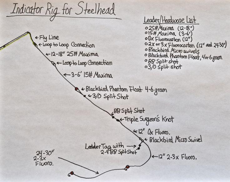 96 best images about drift boat on pinterest led yeti for Steelhead fishing rigs
